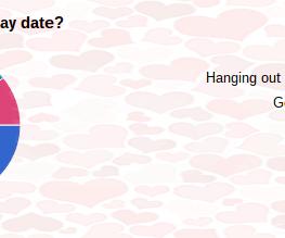 Valentine's Survey Answers